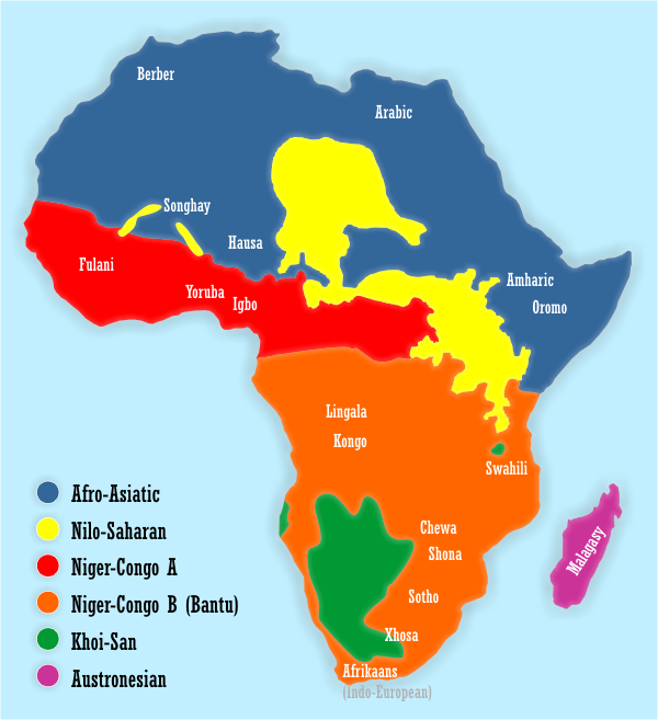 African_language_families